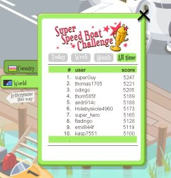 High Score List for the Boat Race